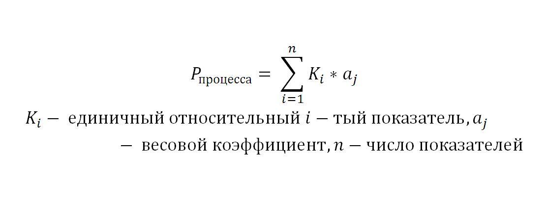 Нужен ли ISO 9001 в России?