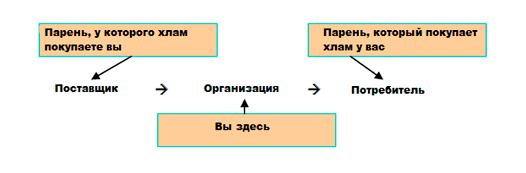 ПОГОСТ ISO 9001:2008
